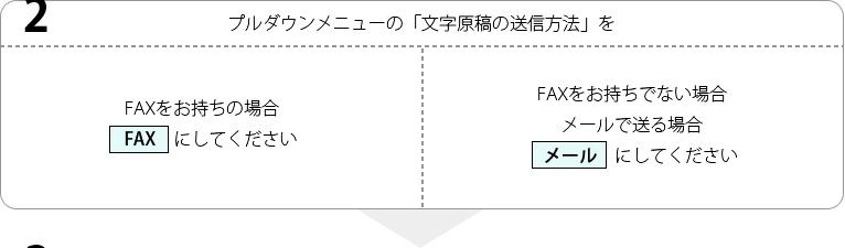 2.プルダウンメニューの「文字原稿送信方法」を FAXをお持ちの場合[FAX]にしてください FAXをお持ちでない場合・メールで送る場合[メール]にしてください
